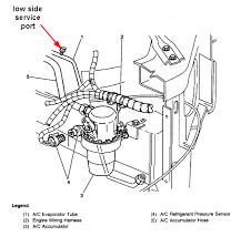 pontiac 2 4 engine diagram ac low port wiring diagram info pontiac 2 4 engine diagram ac low port wiring diagram centrewhere is the low side service