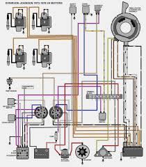 95 evinrude wiring diagram wiring diagrams best 1986 champion boat wiring diagram wiring diagram library 95 seadoo wiring diagram 95 evinrude wiring diagram