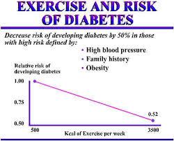 Diabetes Mellitus Ncp Osmotic regulation by ADH