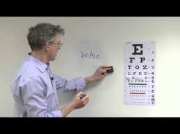 How To Check Visual Acuity Youtube