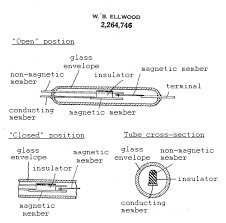 reed switch wikiwand reed switch diagrams from ellwood s 1941 patent u s patent 2 264 746 electromagnetic switch