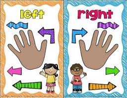 Left Right Chart Left Right Anchor Charts Freebie Kindergarten Anchor