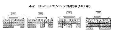 daihatsu ecu wiring diagram wiring diagram load หนังสือ วงจรไฟฟ้า wiring diagram รถยนต์ daihatsu move ทั้งคัน โฉมปี daihatsu ecu wiring diagram