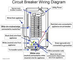 home panel wiring diagram home wiring diagrams circuit breaker wiring diagram home panel