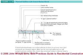 ceramic tile thickness fresh standard floor tiles sizes uk gapey