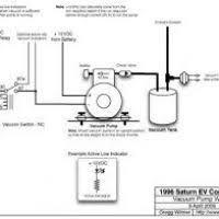 wiring diagram 3 5 shop vac wiring diagrams best w202 wiring diagram page 3 wiring diagram and schematics shop vac wet dry vac vacuum