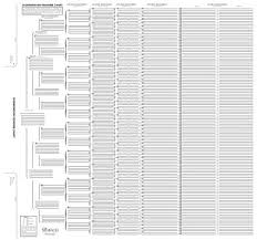 Treeseek 15 Generation Pedigree Chart Blank Genealogy Forms For Family History And Ancestry Work