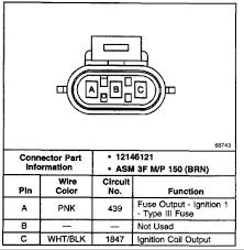 2011 dodge ram 3500 fuse box diagram car fuse box and wiring 2011 ford f 250 trailer wiring diagram besides 2012 ram 2500 trailer wiring diagram additionally wiring