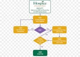 Patient Cartoon Clipart Diagram Hospital Chart
