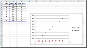 how to make a scatter plot in excel excel 2010 scatter trendline