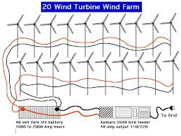wind turbine generator wiring diagram images diagram likewise wind turbine wiring diagram picture schematicon homemade