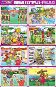 Photo Chart Of Indian Festivals Spectrum Educational Charts Chart 376 Indian Festivals 1
