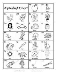 Alphabet Chart Black And White Printable Alphabet Chart Black And White Google Search