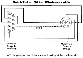 quicktake 200 fuji ds 7 cables wiring diagram for a quicktake 150 to pc cable