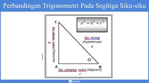 Ataupun perbandingan trigonometri yang telah siswa dipelajari pada materi sebelumnya. Trigonometri Identitas Rumus Turunan Tabel Contoh Soal