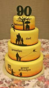Gifts For Dad 50th Birthday Iq Solutions
