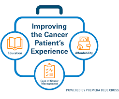 A free inside look at company reviews and salaries posted anonymously by employees. Transforming Cancer Treatment And Patient Care Experience In Seattle Blue Cross Blue Shield