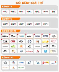 Combo FPT Play Box 2018 và Chuột không dây - Hàng chính hãng - Android TV  Box, Smart Box