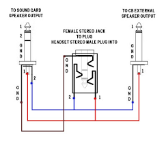 delta cb html to get cb radio sound in both sides of a stereo headset out losing stereo game sound connect both wires from a mono external speaker jack to the hot