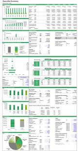 Financial Projections Forecasting Models Templates Usa