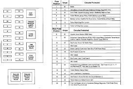 2000 mercedes s430 fuse diagram fuse diagram wiring diagram fuse box related post