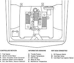 tpi vacuum diagram tpi image wiring diagram camaro iroc z 1989 picture galleri on tpi vacuum diagram