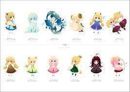 12 cung   Anime zodiac, Zodiac sign fashion, Zodiac characters