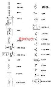 automotive wiring diagram symbols Wiring Diagram Symbols Automotive automotive wiring diagram symbol key solidfonts automotive wiring diagram symbols chart