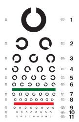 Snellen Chart Pdf 20 Rigorous Eye Check Chart Pdf