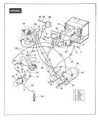 golf car wiring diagram club car golf cart wiring diagram \u2022 wiring freightliner headlamp harness at Columbia Wiring Harness