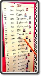 Predictable Charts Kindergarten Pin On Teach Me To Read And Write A Pre K 1st Grade