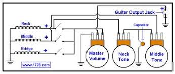 wiring guitar solidfonts on off switch wiring diagram guitar digitalweb