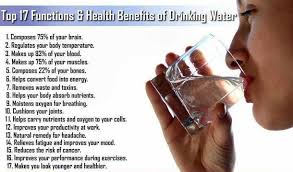 How Much Water Should I Drink Chart Water Chart Exactly How Much Water You Need To Drink To