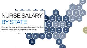 Nurse Salaries Which Us States Pay Rns The Best 2019 Updated