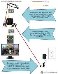 how to connect a cctv camera directly to a tv monitor connect surveillance microphone to tv audio input