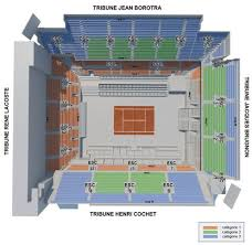 Philippe Chatrier Seating Chart French Open 2017 Tennis Packages World Tennis Travel