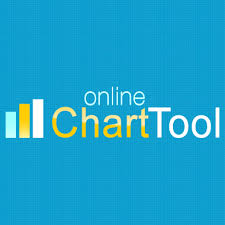 Online Chart Tool Online Chart Tool Chart Tool Online Chart Chart