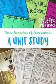 essay evaluating topics grade 7 icse