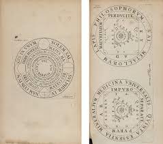 Alchemical Symbols As Secret Code Unveiling The Secrets