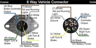 7 point round trailer plug wiring diagram the wiring wiring diagram 7 pin trailer plug auto