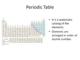 Periodic Table It is a systematic catalog of the elements. - ppt ...