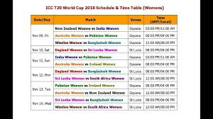 Icc T20 World Cup 2018 Schedule Time Table Womens
