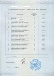 РЦПК ТулГУ Профессиональная переподготовка Образец диплома