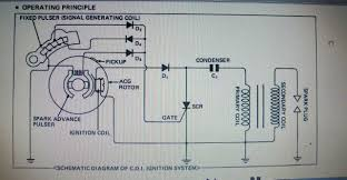 cdi wiring help please cb400t cdi wiring help please cb400t 201 4119 jpg