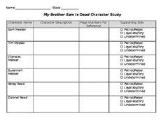 englishmen vs colonists my brother sam is dead lesson my brother sam is dead character chart