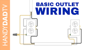 how to wire an electrical outlet youtube Outlet Wiring Design Electrical Outlet Installation