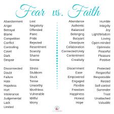 Fear Vs Faith Energy Healing Chart Pdf