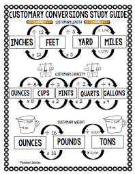 Customary Weight Chart Measurement Conversions A Different Approach Math
