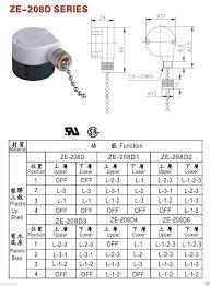 zing ear wiring diagram wiring diagram \u2022 3 Speed Fan Switch Diagram at Ze 268s2 Fan Switch Wiring Diagram