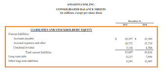 Balance Sheet Liabilities Comprehensive Guide For Financial Analysts